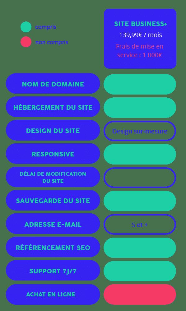 Tableau site Business+