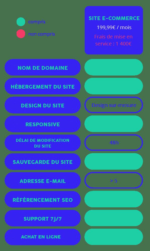 Tableau site e-commerce